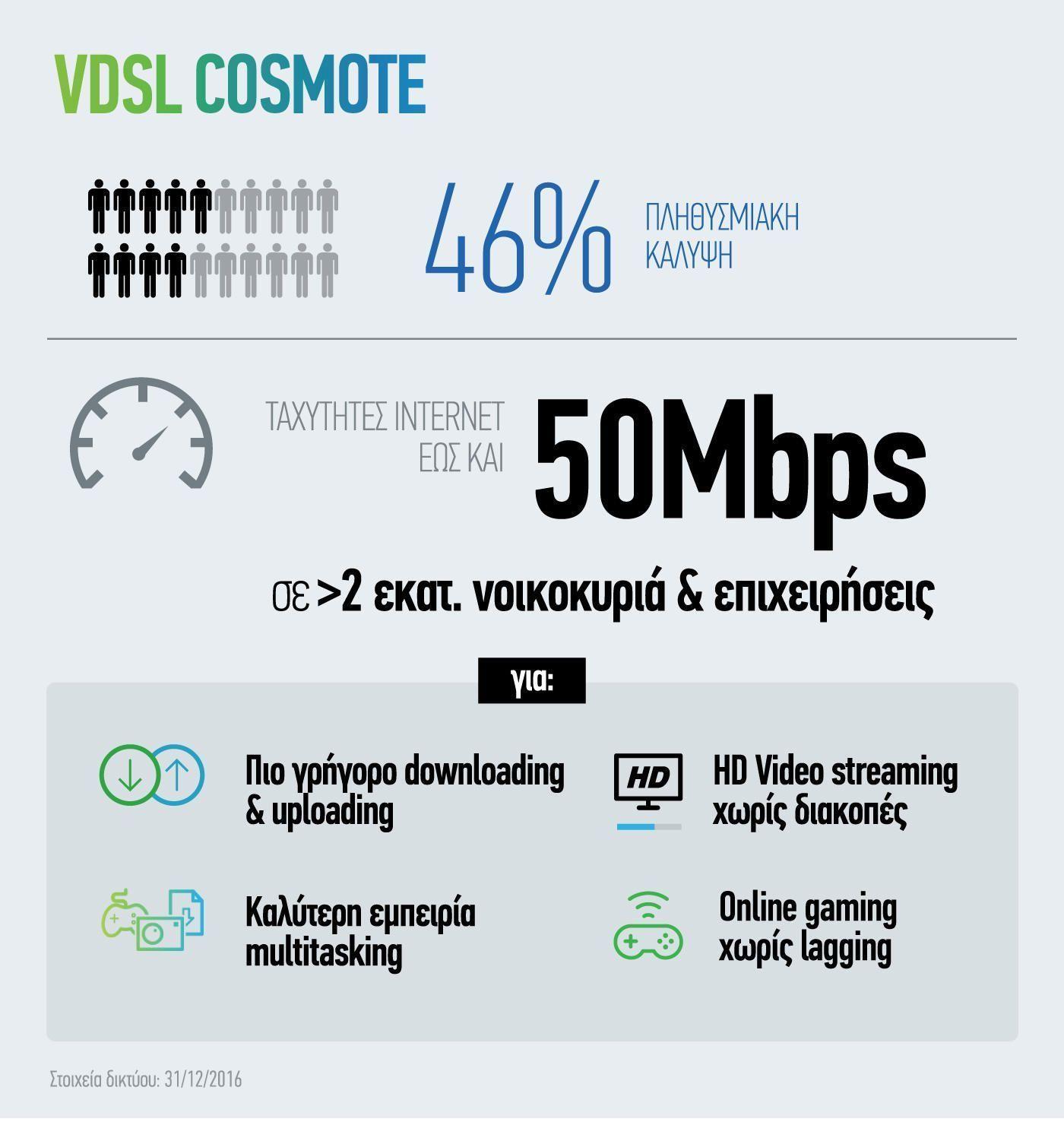 COSMOTE_VDSL
