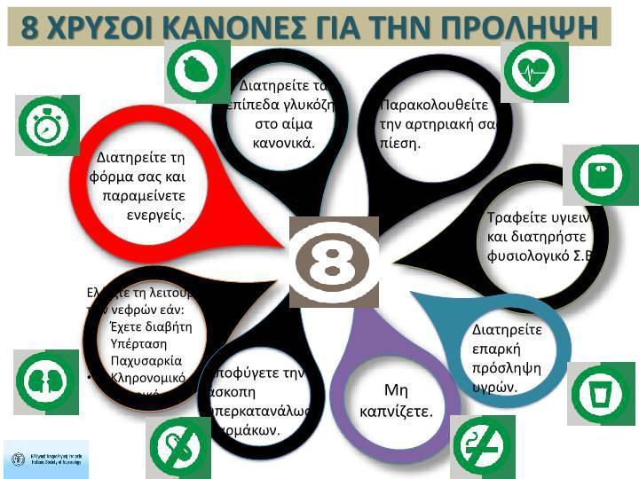 Παρουσίαση του PowerPoint10-p1
