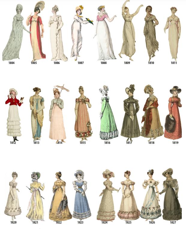 Οι εικονογραφήσεις της μόδας μπορεί να μην χρησιμοποιούνται τόσο πολύ σήμερα a27be6f5c19